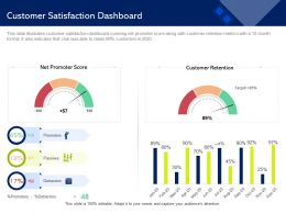 Customer Satisfaction Dashboard Promoter M1477 Ppt Powerpoint Presentation Gallery Background