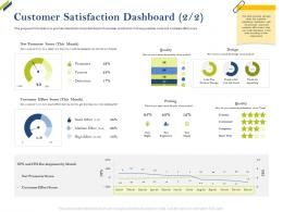 Customer Satisfaction Dashboard Quality Share Of Category Ppt Rules
