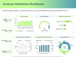 Customer Satisfaction Dashboard Retention Ppt Powerpoint Presentation Slides Designs