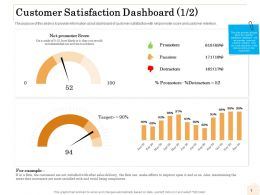 Customer Satisfaction Dashboard Score Ppt Powerpoint Presentation Outline Shapes