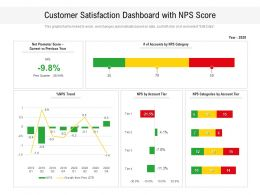 Customer Satisfaction Dashboard With NPS Score