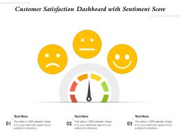 Customer Satisfaction Dashboard With Sentiment Score
