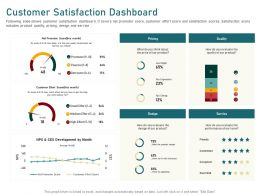 Customer Satisfaction Dashboard You Evaluate Ppt Powerpoint Presentation Outline Vector