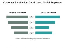 Customer Satisfaction David Ulrich Model Employee Transition Plan Cpb
