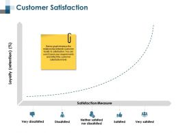 customer_satisfaction_dissatisfied_dissatisfied_ppt_summary_clipart_Slide01