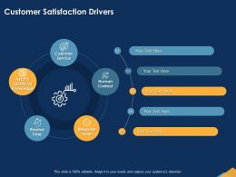 Customer Satisfaction Drivers Time Powerpoint Presentation Skills