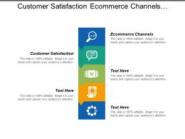 Customer Satisfaction Ecommerce Channels Customer Service Management Tools Cpb