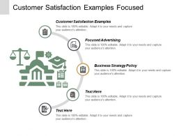 Customer Satisfaction Examples Focused Advertising Business Strategy Policy Cpb