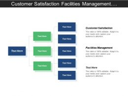 Customer Satisfaction Facilities Management Leadership Management Network Management Cpb