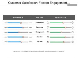 Customer Satisfaction Factors Engagement Survey With Indicator