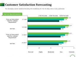 Customer Satisfaction Forecasting Ppt Powerpoint Presentation Layouts