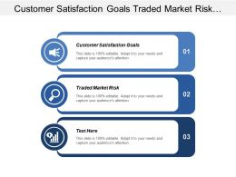 Customer Satisfaction Goals Traded Market Risk Business Utilities Cpb