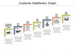 Customer Satisfaction Graph Ppt Powerpoint Presentation Themes Cpb