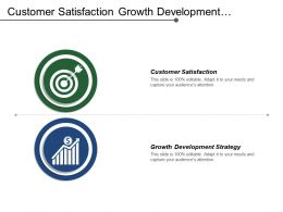 Customer Satisfaction Growth Development Strategy Operational Management Tools Cpb