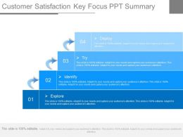 Customer Satisfaction Key Focus Ppt Summary
