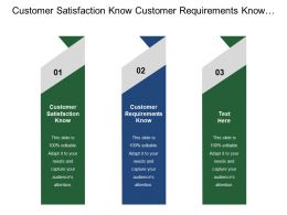Customer Satisfaction Know Customer Requirements Know Customer Expectations