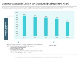 Customer Satisfaction Level In IBN Outsourcing Company For 5 Years Reasons High Customer Attrition Rate