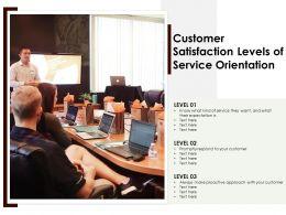 Customer Satisfaction Levels Of Service Orientation