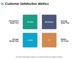 Customer Satisfaction Metrics Average Handle Ppt Powerpoint Presentation Icon Deck