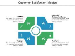 Customer Satisfaction Metrics Ppt Powerpoint Presentation Icon Guide Cpb