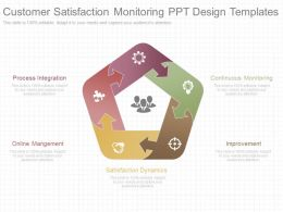 Customer Satisfaction Monitoring Ppt Design Templates