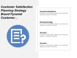 Customer Satisfaction Planning Strategy Brand Pyramid Customer Email Inquiries