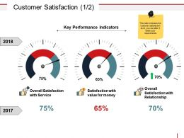 Customer Satisfaction Powerpoint Images