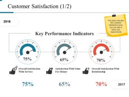 Customer Satisfaction Powerpoint Slide Background Designs