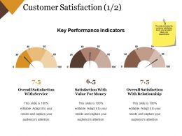 Customer Satisfaction Powerpoint Slide Background Picture