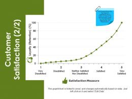 Customer Satisfaction Powerpoint Slide Clipart
