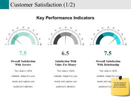 Customer Satisfaction Powerpoint Slide Deck Template
