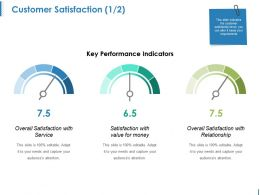 Customer Satisfaction Ppt Background