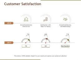 Customer Satisfaction Ppt Background Template