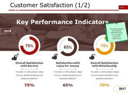 Customer Satisfaction Ppt Examples Professional