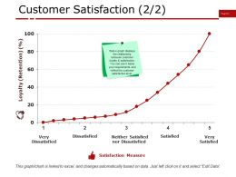 Customer Satisfaction Ppt Examples Slides