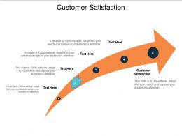Customer Satisfaction Ppt Powerpoint Presentation Slides Example Introduction Cpb