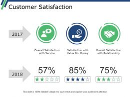 Customer Satisfaction Ppt Sample Presentations