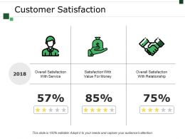 Customer Satisfaction Ppt Slide Design