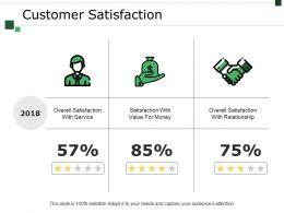 Customer Satisfaction Ppt Slide Design