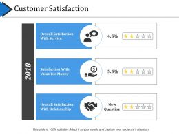Customer Satisfaction Ppt Slide Themes