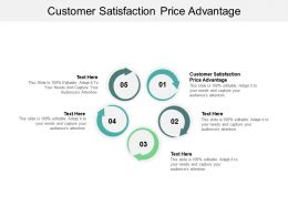 Customer Satisfaction Price Advantage Ppt Powerpoint Presentation Infographics Cpb