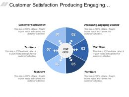 Customer Satisfaction Producing Engaging Content Measure Content Effectiveness