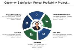Customer Satisfaction Project Profitability Project Profitability Superior Project Management