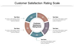 Customer Satisfaction Rating Scale Ppt Powerpoint Presentation Icon Deck Cpb