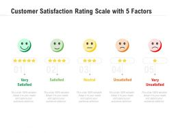 Customer Satisfaction Rating Scale With 5 Factors
