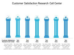 Customer Satisfaction Research Call Center Ppt Powerpoint Presentation Infographic Cpb