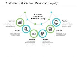 Customer Satisfaction Retention Loyalty Ppt Powerpoint Presentation Outline Templates Cpb