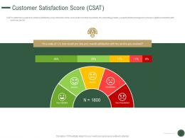 Customer Satisfaction Score Csat How To Drive Revenue With Customer Journey Analytics Ppt Grid