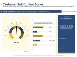 Customer Satisfaction Score Developing Integrated Marketing Plan New Product Launch