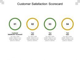 Customer Satisfaction Scorecard Ppt Powerpoint Presentation File Themes Cpb